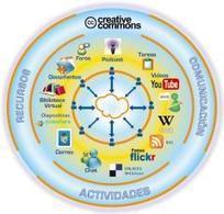 12 herramientas para realizar una fácil y cómoda visualización de datos en el mundo educativo - Inevery Crea | Recull diari | Scoop.it
