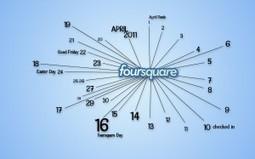 Ce qu'il faut attendre de Foursquare en 2012. | toute l'info sur Foursquare | Scoop.it
