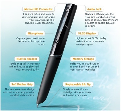 The Livescribe Echo Smart Pen – An FAQ | Students with dyslexia & ADHD in independent and public schools | Scoop.it
