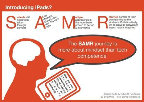 SAMR and Technology Integration Models on Pinterest | Everything iPads | Scoop.it