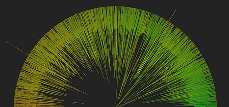 REGARDS SUR LE NUMERIQUE | Les collectivités dans l'aventure de l'Open data | e-Xploration | Scoop.it
