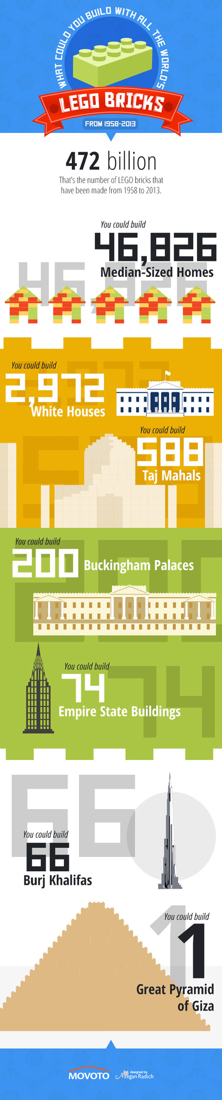 What All the World's LEGO Bricks Could Build – infographic /@BerriePelser | WordPress Google SEO and Social Media | Scoop.it