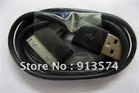 wholesale iphone accessories los angeles | wholesale iphone accessories | Scoop.it