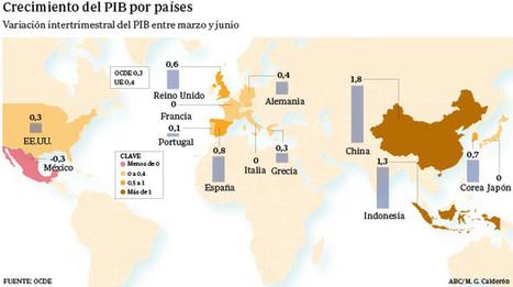 Los motores del crecimiento español en el segundo trimestre | La economía en la vida real | Scoop.it