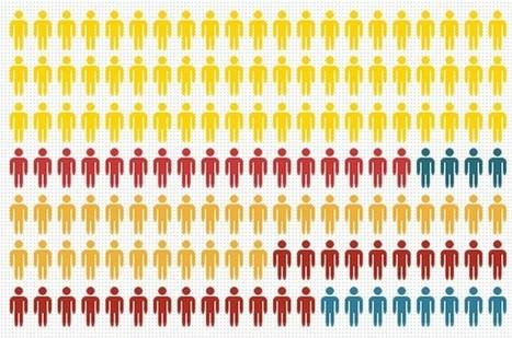 Cinq leçons à tirer du succès des infographies - Écrire Pour le Web | Les médias face à leur destin | Scoop.it