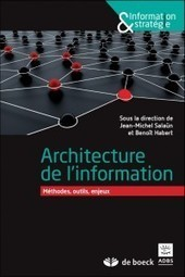 Manuel Architecture de l'information | Introduction à l'architecture de l'information | Bonnes pratiques en documentation | Scoop.it