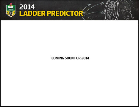 NRL Ladder Predictor - NRL.com | Teaching Equations to Primary | Scoop.it