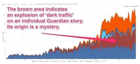 Dark Traffic: d'où viennent donc les lecteurs du Guardian? | DocPresseESJ | Scoop.it