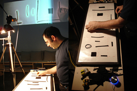 multimedialab: interfaces. | Design for User Experiences Now | Scoop.it