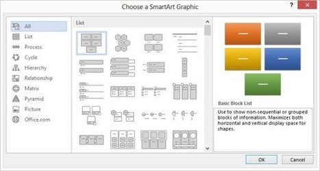 Understanding SmartArt (Microsoft Word) | Techy Stuff | Scoop.it