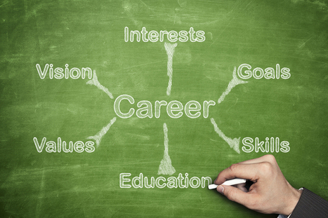 Ready to Change the World?: Career Planning for those with a ... | News of Interest for Community College Students | Scoop.it