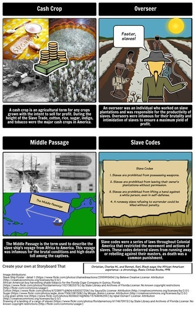 Slave Trade Lesson Plan|Middle Passage|Triangular Trade | Storyboard That | Scoop.it
