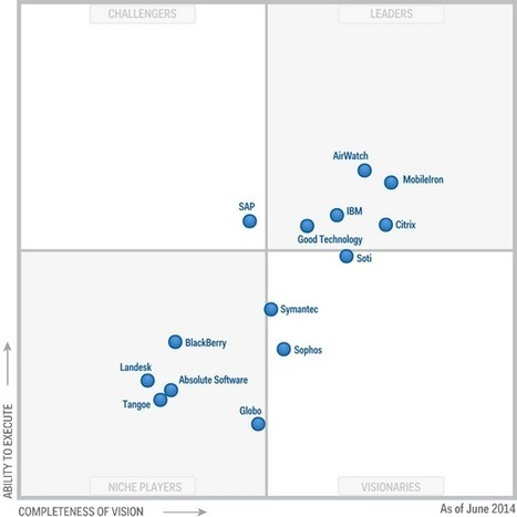 Magic Quadrant for Enterprise Mobility Management Suites | Technology and Business | Scoop.it