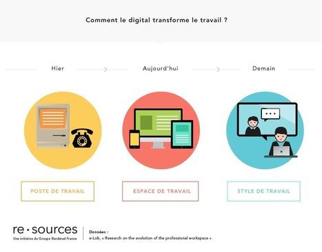 Les modes de travail à l'ère du digital | Territoires Digitaux | Scoop.it