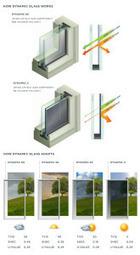 Des filtres intelligents qui filtrent la lumière sur commande   Architecture   Scoop.it