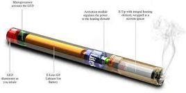 Whole Sale Vape Pen   E Cigarettes   Scoop.it