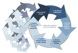 Learning analytics: overcoming the barriers to large-scale adoption | Learning, Learning Technologies & Infographics - Interest Piques | Scoop.it