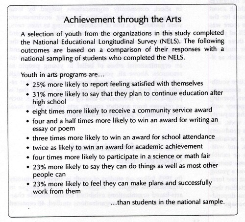 The importance of the Arts in Education