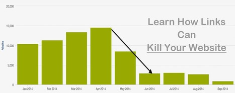 How Links Can Kill Your Website via @Curagami | BI Revolution | Scoop.it