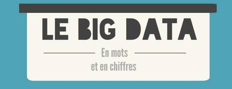 Infographie Archimag Big data.jpeg (1200x463 pixels) | Les infographies ! | Scoop.it