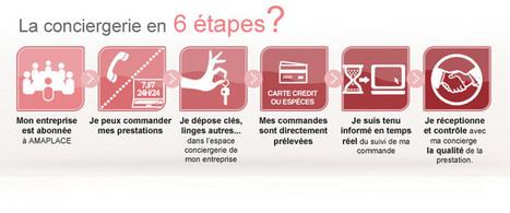 AMAPLACE - Conciergerie Entreprise Montpellier | Startups Innovantes en Languedoc-Roussillon | Scoop.it