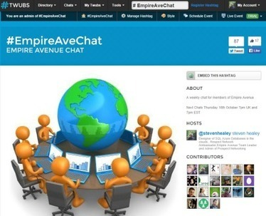 Empire Avenue Twitter chats Today at 7pm UK and 7pm EST #EmpireAveChat | Ultimate Empire Ave. Allstars | Scoop.it