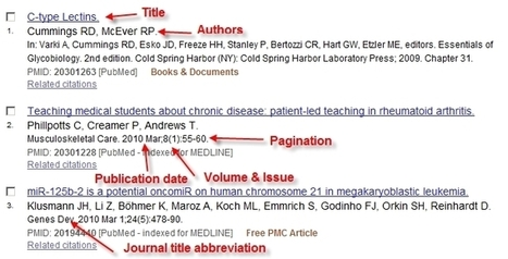 PubMed Help - PubMed Help - NCBI Bookshelf | Enfermerìa Pràctica | Scoop.it