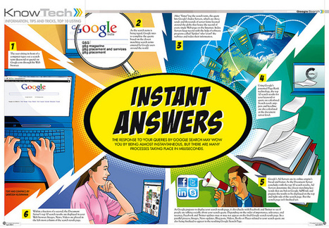 How Google Works - Comic strip style | The Social Media Learning Lab | Scoop.it
