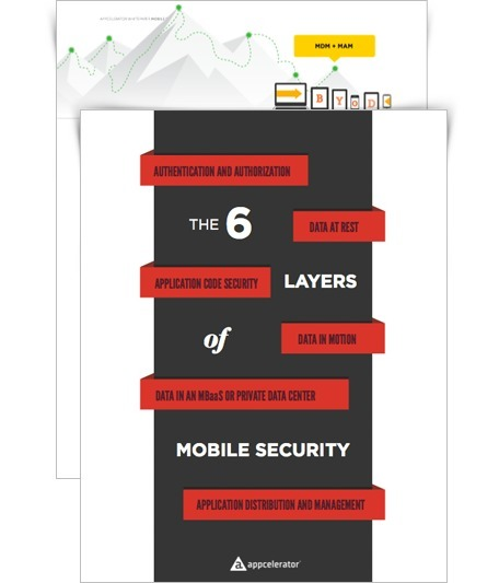 The 6 Layers of Mobile Enterprise Security | iMatt Solutions | Scoop.it