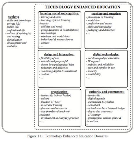 Hur kan skolans digitalisering underlättas? | IKT-spaningar | Scoop.it