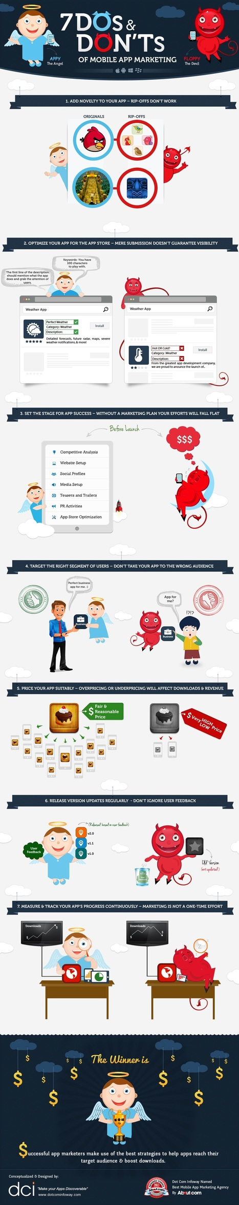 Infographic: The 7 Dos and Don'ts of Mobile App Marketing | Startupper | Scoop.it