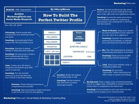 How To Build The Perfect Twitter Profile - MarketingThink | Twitter Stats, Strategies + Tips | Scoop.it