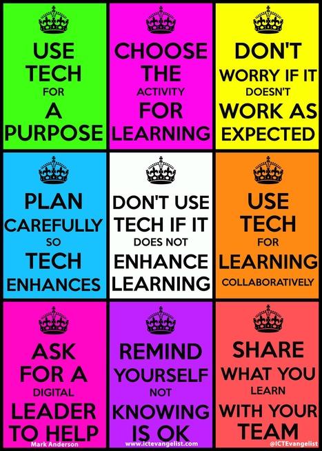 On purposeful use of technology | Interesting KS2 teaching bits | Scoop.it