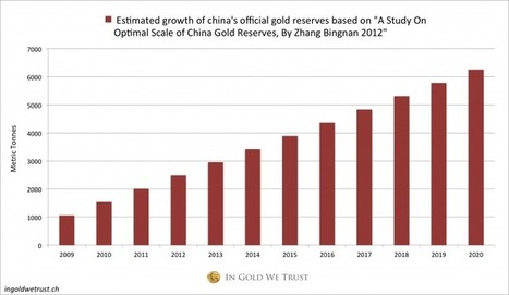 Zhang Bingnan: Gold Safeguarding National Economy | In Gold We Trust | Gold and What Moves it. | Scoop.it