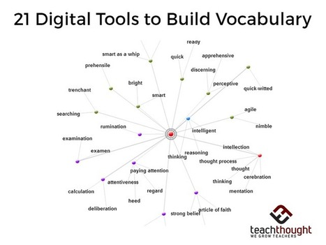 Twenty-one digital tools to build vocabulary - | language and technology | Scoop.it