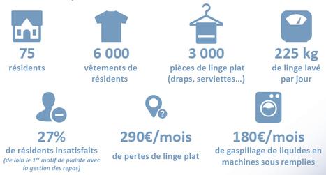Linge connecté en Ehpad: Ubiquid facilite le suivi du linge en maison de retraite | Le numérique au service de la santé à domicile et de l'autonomie | Scoop.it