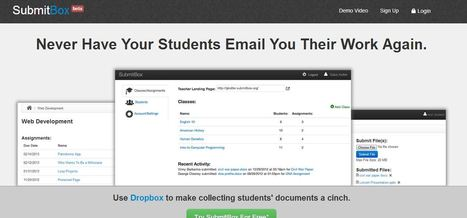 Dropbox For Teachers and Educators | SubmitBox | TEFL & Ed Tech | Scoop.it
