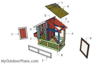 4×8 Chicken Coop Roof Plans | MyOutdoorPlans | Free Woodworking Plans and Projects, DIY Shed, Wooden Playhouse, Pergola, Bbq | Garden Plans | Scoop.it