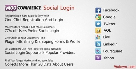 WooCommerce Social Login and Checkout plugin | Download Free Full Scripts | Test | Scoop.it