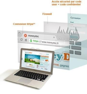 logiciel gratuit en ligne MoneyDoc Fr 2012 Licence gratuite Gestion comptes bancaires ,budget et administratif   Logiciel Gratuit Licence Gratuite   Scoop.it