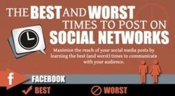 Le pire et le meilleur moment pour poster ses contenus sur Facebook, Twitter, Pinterest, LinkedIn et Google+   Blogs, CMS, réseaux sociaux et compagnie   Scoop.it