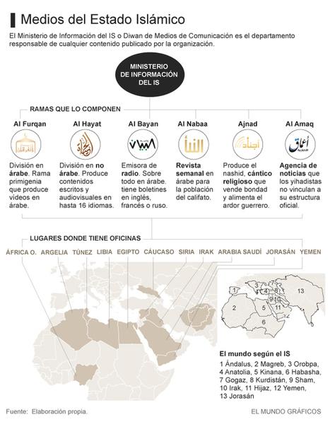 Los Medios de Propaganda detrás del DAESH | La R-Evolución de ARMAK | Scoop.it