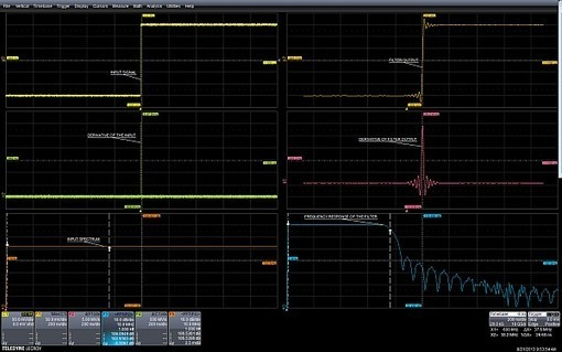 Quiz: Oscilloscope Tricks, Part 1?