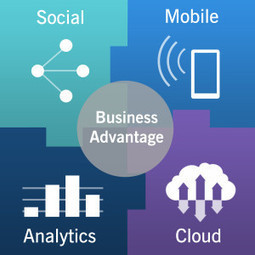 How To SMAC (Social, Mobile, Analytic, Cloud) Your Business Model   Cloud Talk not just for Techies   Scoop.it