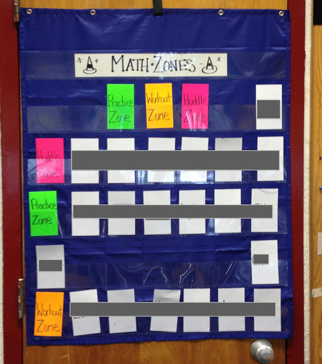 Essentials for Math Workshop - teachitivity | Technology in Education | Scoop.it