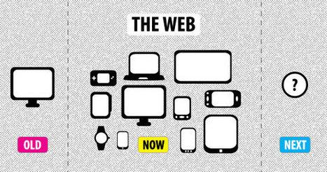 Web responsive et HTML5/CSS3, l'avenir du web design ... | Responsive design & mobile first | Scoop.it