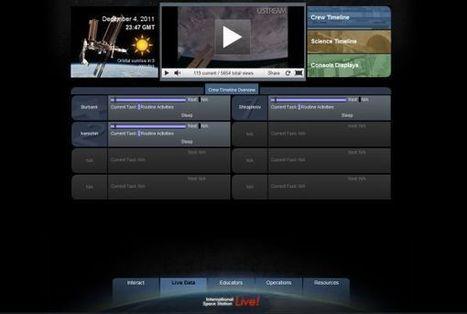 ISS live!, canal de la NASA para ver la Tierra en tiempo real desde el espacio.- | EDUDIARI 2.0 DE jluisbloc | Scoop.it
