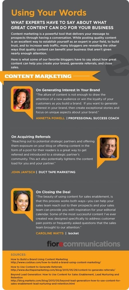 What Can Great Content Do For Your Business? Experts Weigh In. | Public Relations & Social Media Insight | Scoop.it