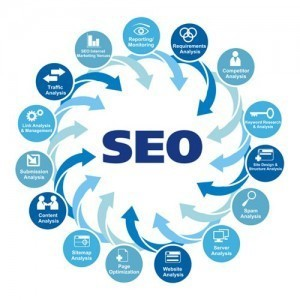 SEO Company India Offers SEO Services at $99 Only – ANR Technologie | ANR Technologies - SEO, SMO, PPC, Web Design, Web Development  Company | Scoop.it