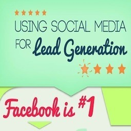 Using Social Media For Lead Generation | Social Media Today | marketingandcommunications | Scoop.it